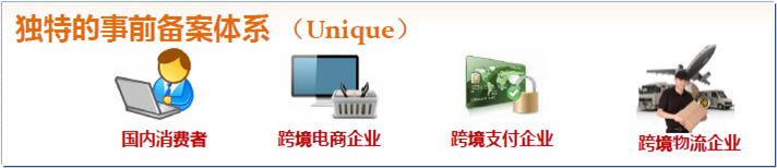 集贸通-欣海-服务跨境通电子商务产品-清关